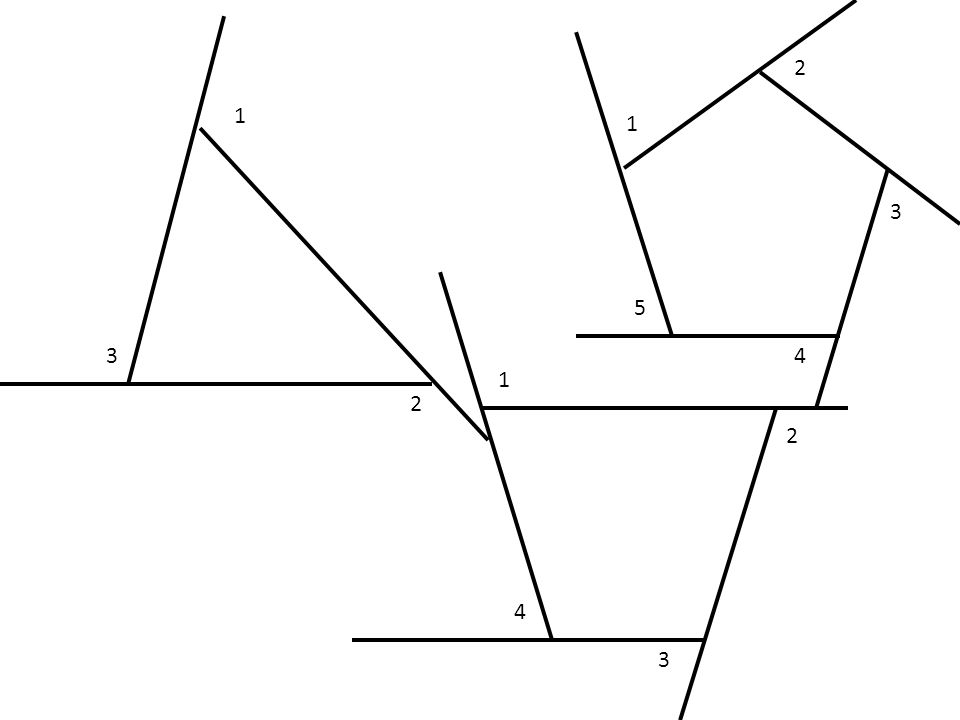Class Lab Each of you will have a different polygon A set of exterior angles has been drawn on your polygon (remember – one set is either clockwise or counterclockwise) Also, an arch has been drawn through each exterior angle Cut out these pieces of pie and try to fit them together… Can you solve the puzzle