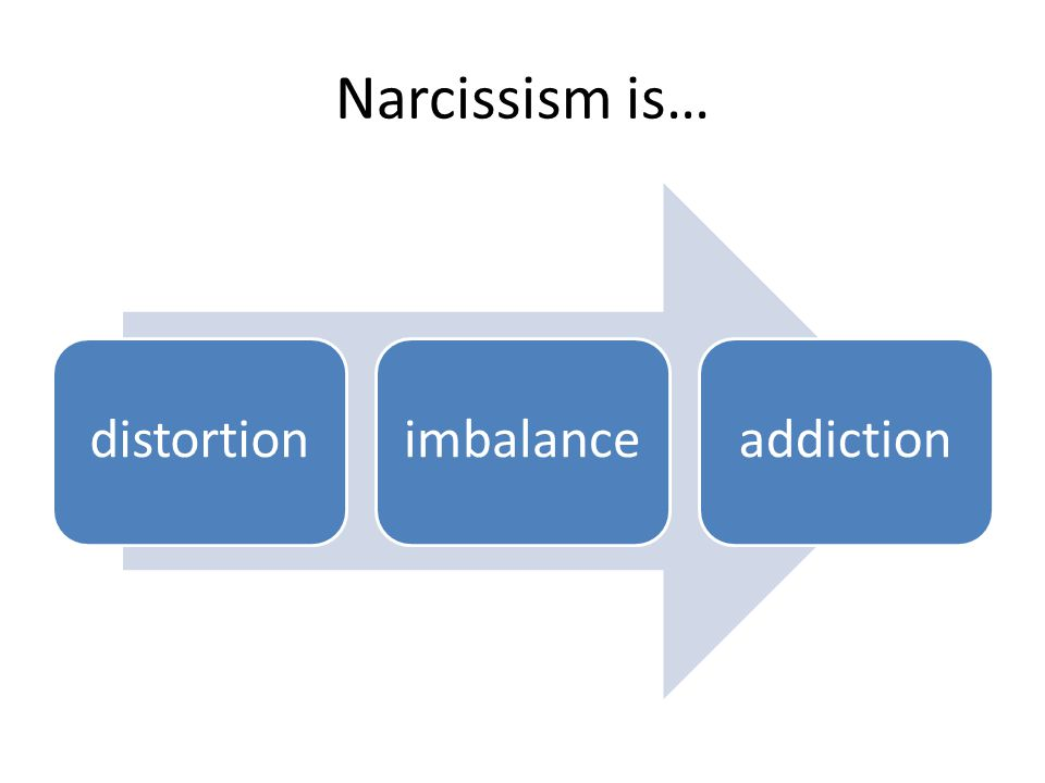 Narcissism is…