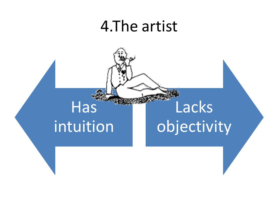 4.The artist