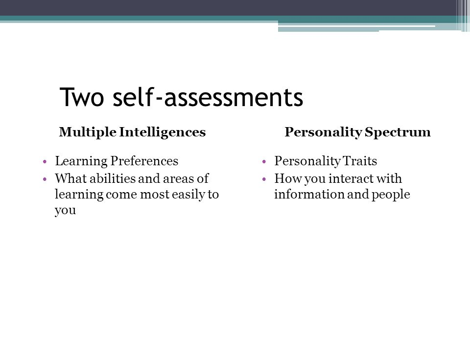 What tools can help you assess how you learn and interact with others? Assess your Multiple Intelligences with Multiple Pathways to Learning ▫Howard G