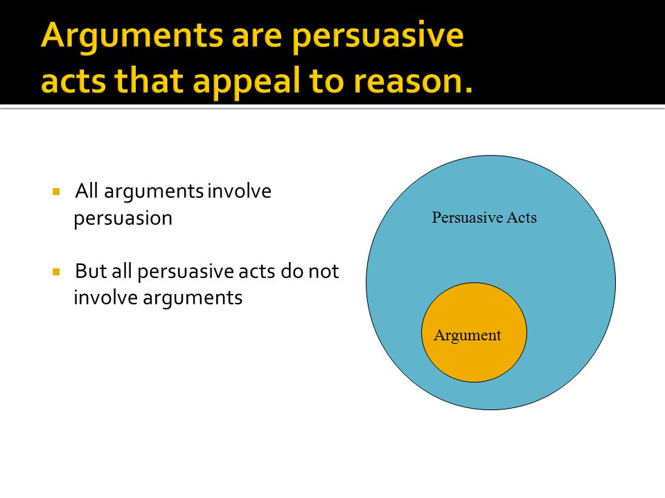  A good argument makes a claim that is backed up with logic and reasons.