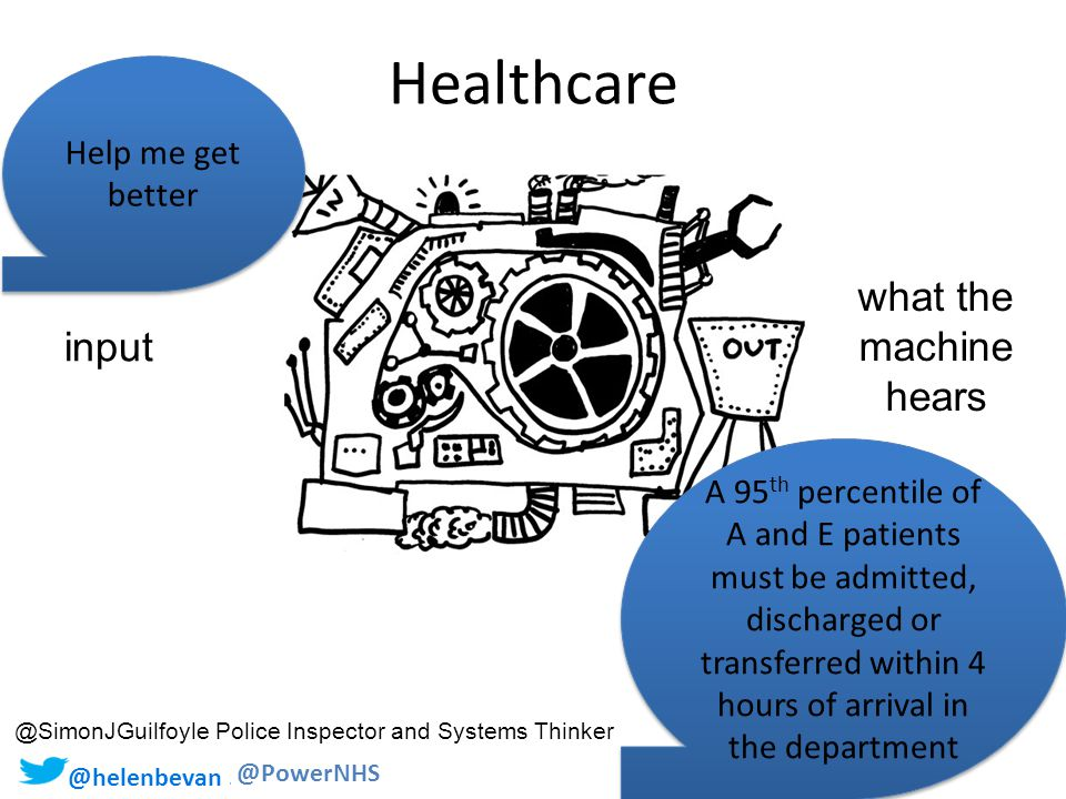 @helenbevan #Staffschange @PowerNHS Healthcare Help me get better input A 95 th percentile of A and E patients must be admitted, discharged or transferred within 4 hours of arrival in the department what the machine hears @SimonJGuilfoyle Police Inspector and Systems Thinker