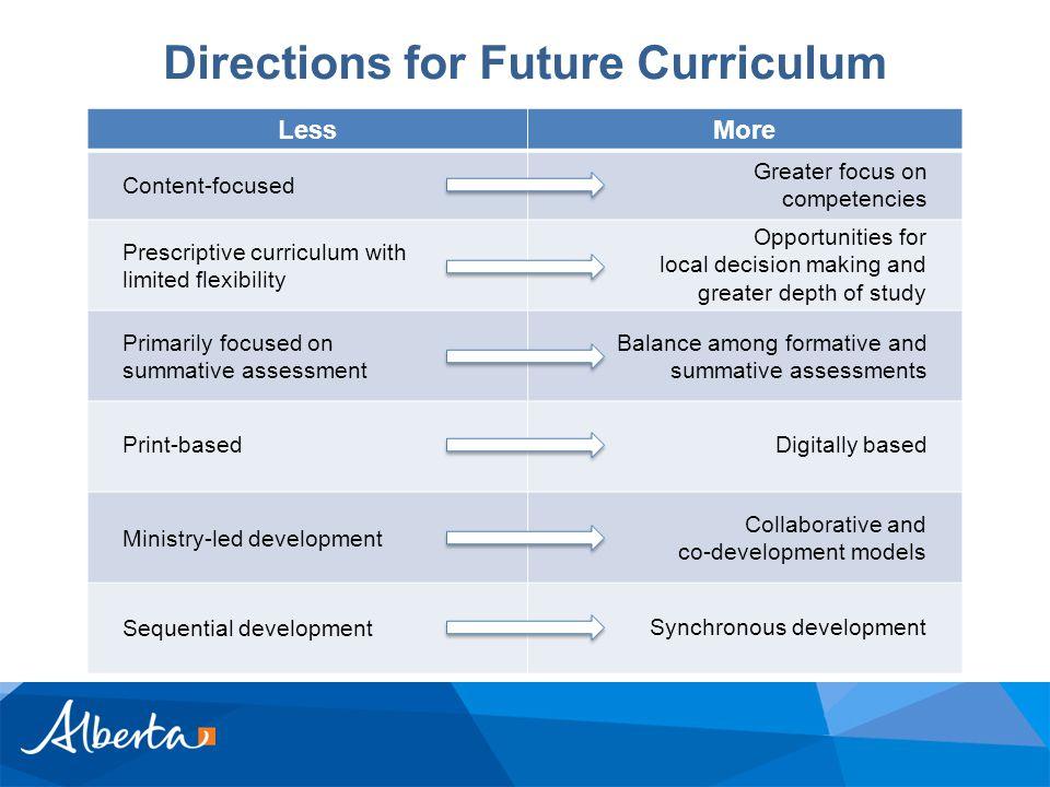 Framework for Student Learning