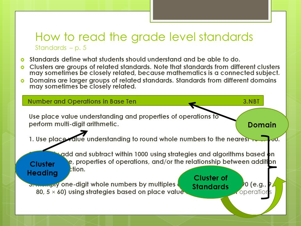 Grouping the Standards for Mathematical Practice Standards – p.