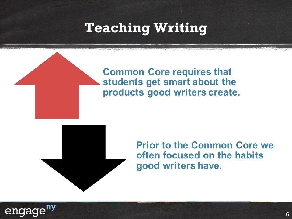 Teaching Writing 6 Common Core requires that students get smart about the products good writers create.