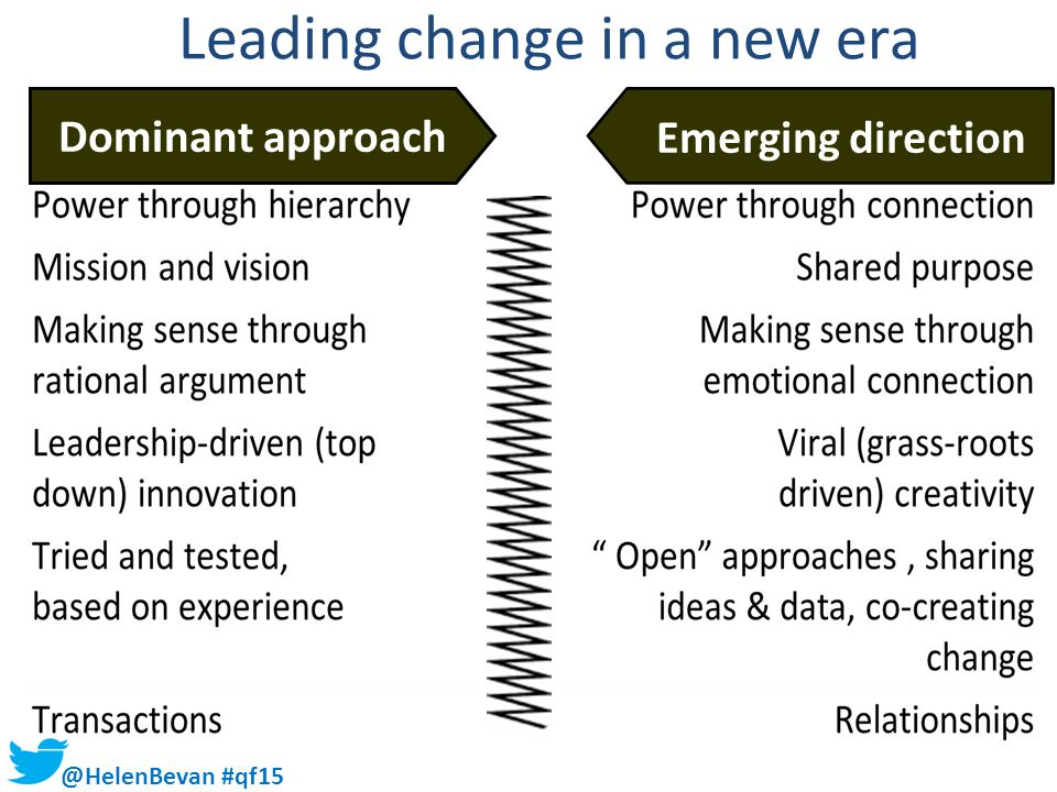 @HelenBevan #qf15 Leading change in a new era Dominant approach Emerging direction