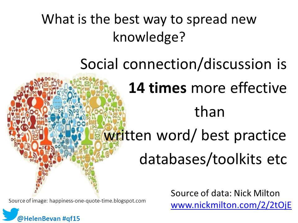 @HelenBevan #qf15 What is the best way to spread new knowledge? Source of data: Nick Milton www.nickmilton.com/2/2tOjE Social connection/discussion is