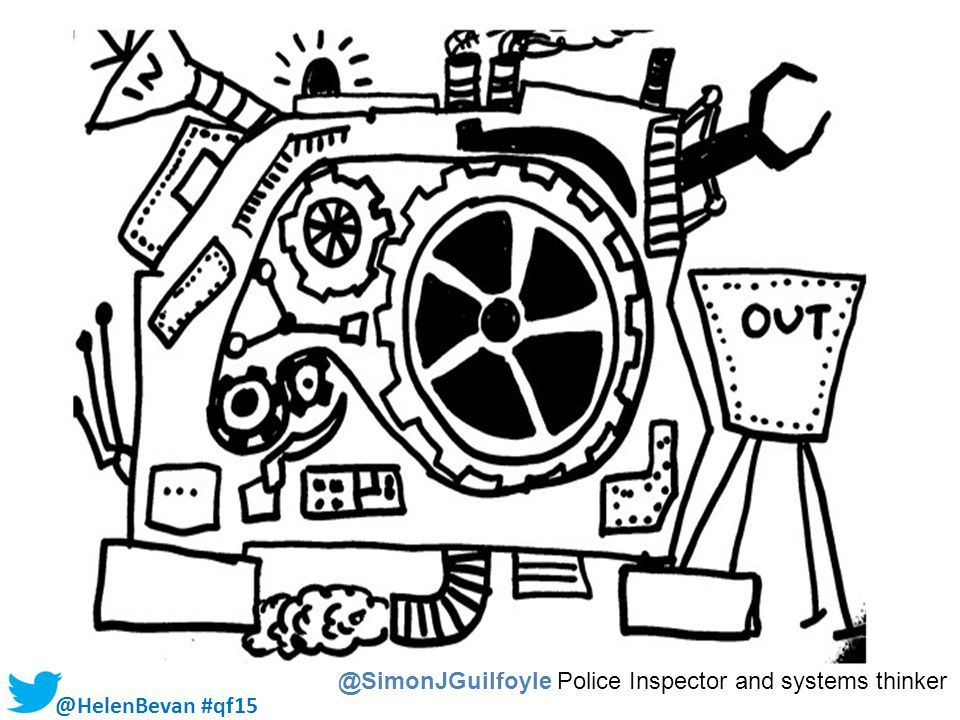 @HelenBevan #qf15 @SimonJGuilfoyle Police Inspector and systems thinker