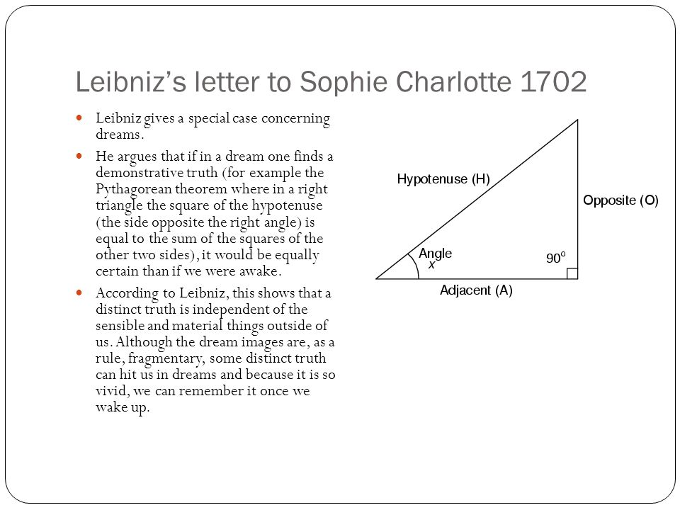 Leibniz's letter to Sophie Charlotte 1702 Leibniz gives a special case concerning dreams. He argues that if in a dream one finds a demonstrative truth