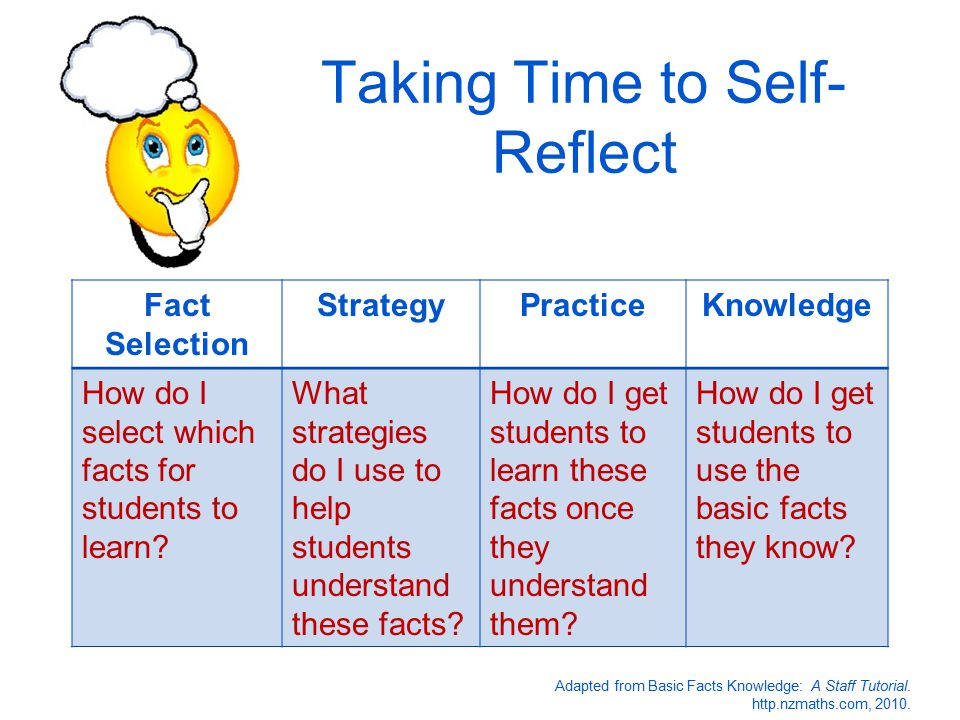 Taking Time to Self- Reflect Fact Selection StrategyPracticeKnowledge How do I select which facts for students to learn.