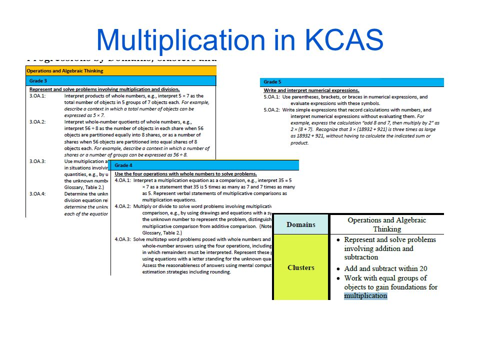Multiplication in KCAS