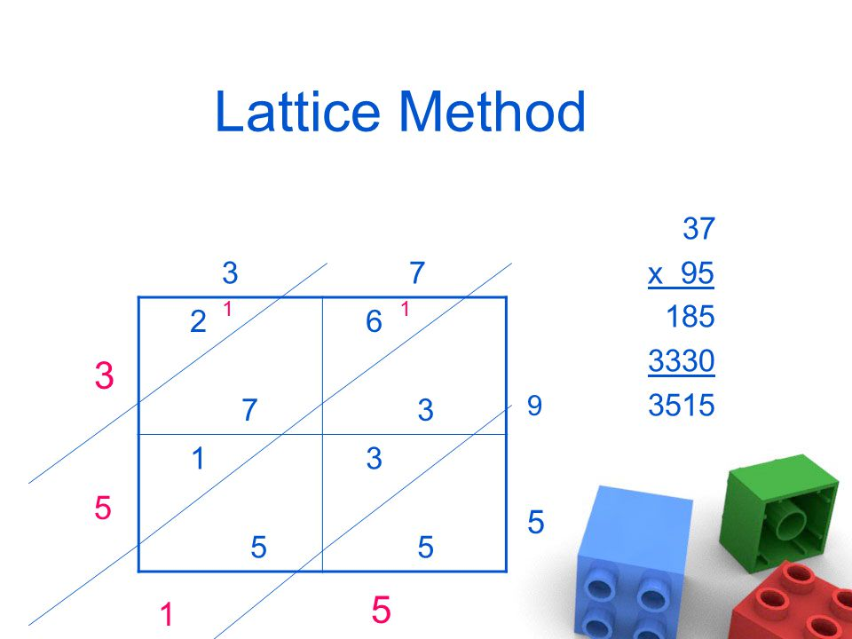 Lattice Method 37 3 7x 95 185 3330 3515 2 7 6 3 1 5 3 5 9 5 5 1 1 5 1 3