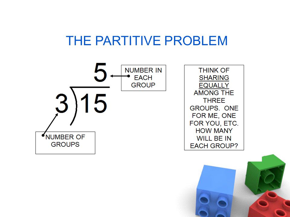 THE PARTITIVE PROBLEM