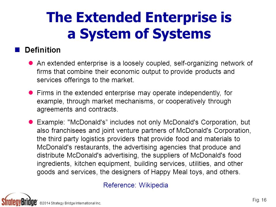 ©2014 Strategy Bridge International Inc. Reference: Wikipedia The Extended Enterprise is a System of Systems Definition An extended enterprise is a lo
