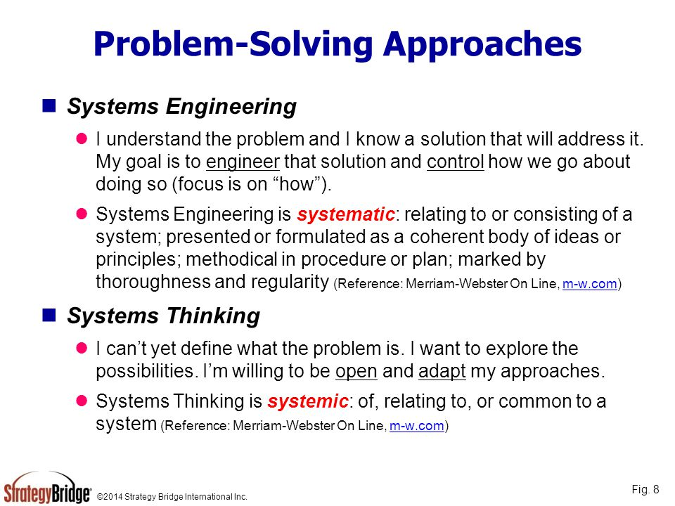 ©2014 Strategy Bridge International Inc. Problem-Solving Approaches Systems Engineering I understand the problem and I know a solution that will addre