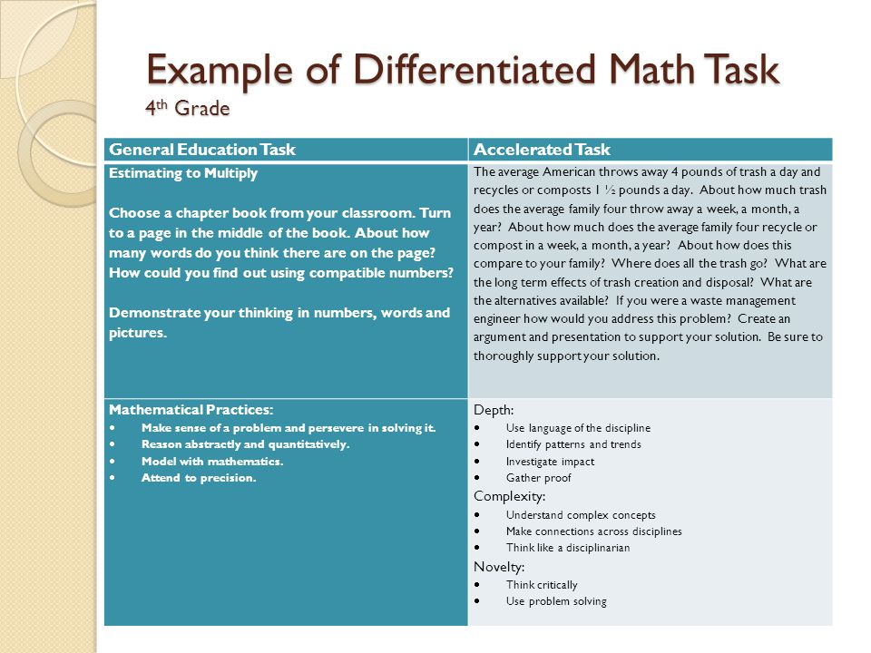 Example of Differentiated Math Task 4 th Grade General Education TaskAccelerated Task Estimating to Multiply Choose a chapter book from your classroom.