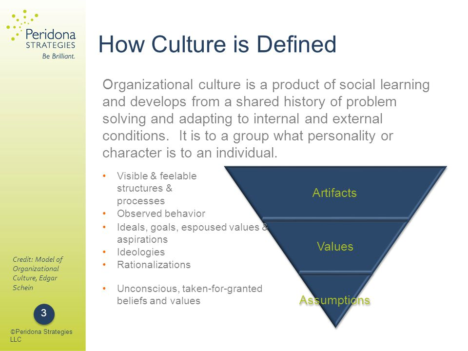 How Culture is Defined © Peridona Strategies LLC 3 Visible & feelable structures & processes Observed behavior Ideals, goals, espoused values & aspirations Ideologies Rationalizations Unconscious, taken-for-granted beliefs and values Organizational culture is a product of social learning and develops from a shared history of problem solving and adapting to internal and external conditions.