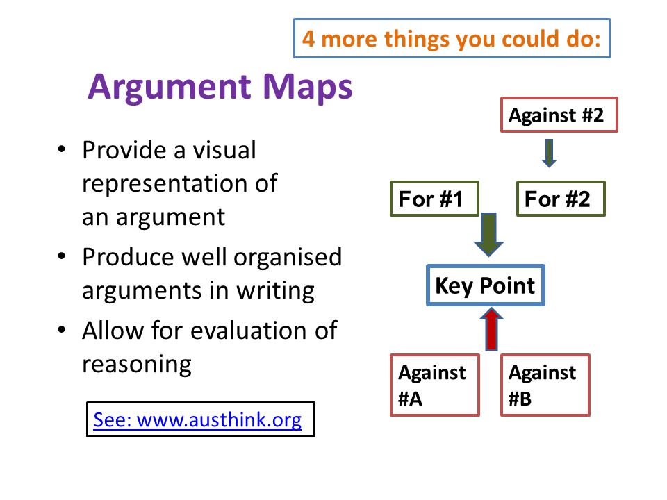 Argument Maps Provide a visual representation of an argument Produce well organised arguments in writing Allow for evaluation of reasoning See: www.au