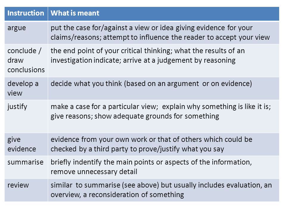 InstructionWhat is meant argueput the case for/against a view or idea giving evidence for your claims/reasons; attempt to influence the reader to accept your view conclude / draw conclusions the end point of your critical thinking; what the results of an investigation indicate; arrive at a judgement by reasoning develop a view decide what you think (based on an argument or on evidence) justifymake a case for a particular view; explain why something is like it is; give reasons; show adequate grounds for something give evidence evidence from your own work or that of others which could be checked by a third party to prove/justify what you say summarisebriefly indentify the main points or aspects of the information, remove unnecessary detail reviewsimilar to summarise (see above) but usually includes evaluation, an overview, a reconsideration of something