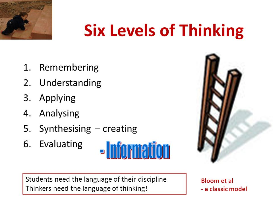 Six Levels of Thinking 1.Remembering 2.Understanding 3.Applying 4.Analysing 5.Synthesising – creating 6.Evaluating Students need the language of their discipline Thinkers need the language of thinking.