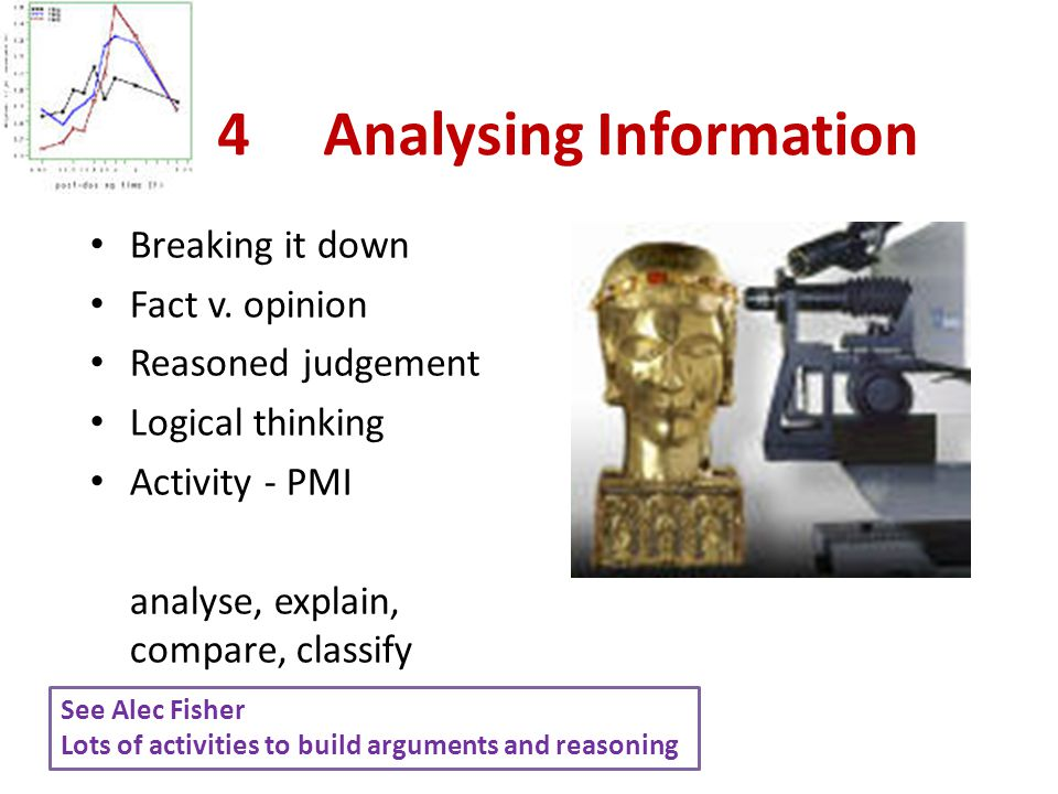 4Analysing Information Breaking it down Fact v. opinion Reasoned judgement Logical thinking Activity - PMI analyse, explain, compare, classify See Ale