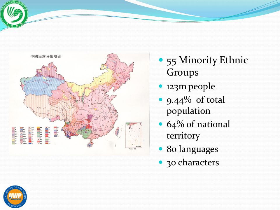55 Minority Ethnic Groups 123m people 9.44% of total population 64% of national territory 80 languages 30 characters