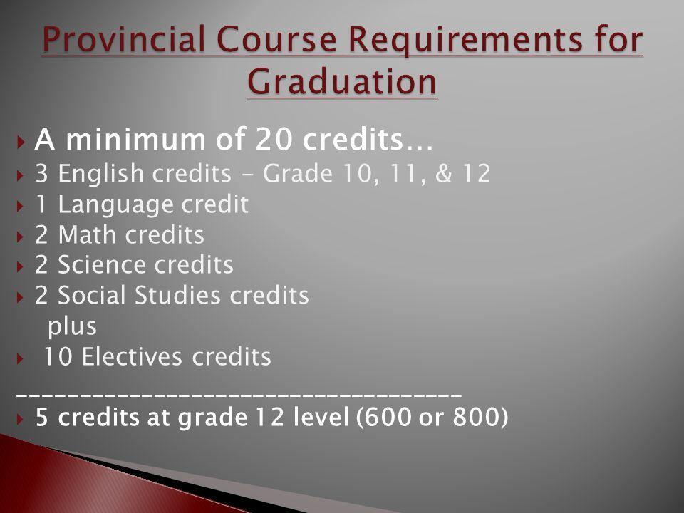  A minimum of 20 credits…  3 English credits - Grade 10, 11, & 12  1 Language credit  2 Math credits  2 Science credits  2 Social Studies credits plus  10 Electives credits ____________________________________  5 credits at grade 12 level (600 or 800)