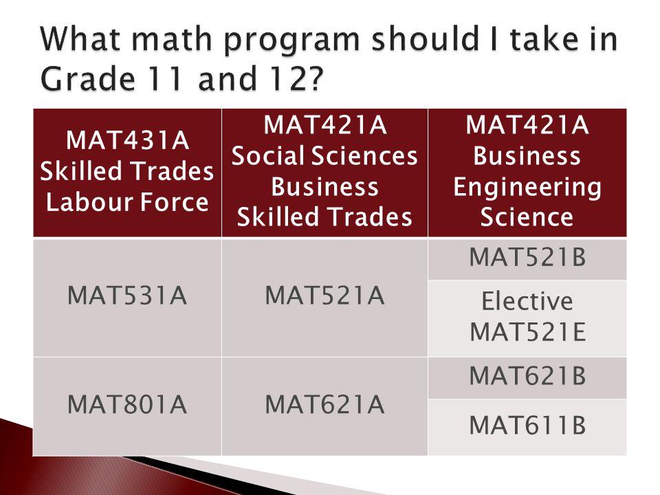 MAT431A Skilled Trades Labour Force MAT421A Social Sciences Business Skilled Trades MAT421A Business Engineering Science MAT531AMAT521A MAT521B Elective MAT521E MAT801AMAT621A MAT621B MAT611B
