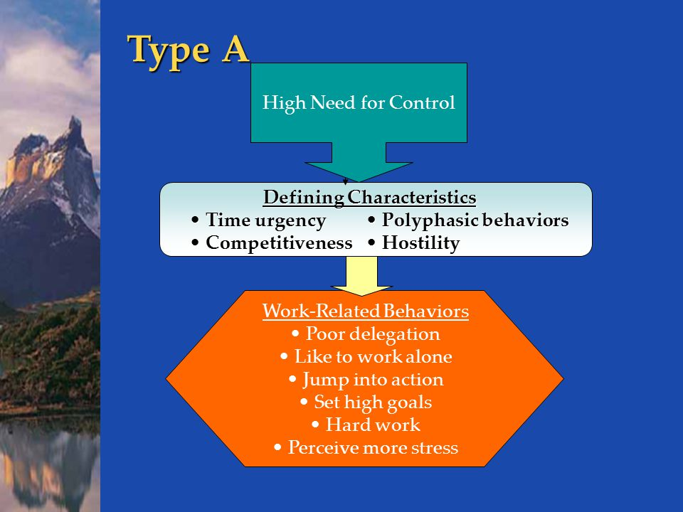 Type A Defining Characteristics Time urgency Time urgency Competitiveness Competitiveness Polyphasic behaviors Polyphasic behaviors Hostility Hostility Work-Related Behaviors Poor delegation Like to work alone Jump into action Set high goals Hard work Perceive more stress High Need for Control