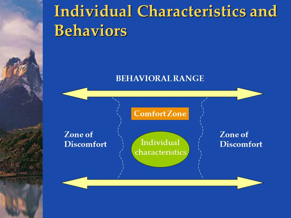 Individual Characteristics and Behaviors Individual characteristics Comfort Zone Zone of Discomfort Zone of Discomfort BEHAVIORAL RANGE