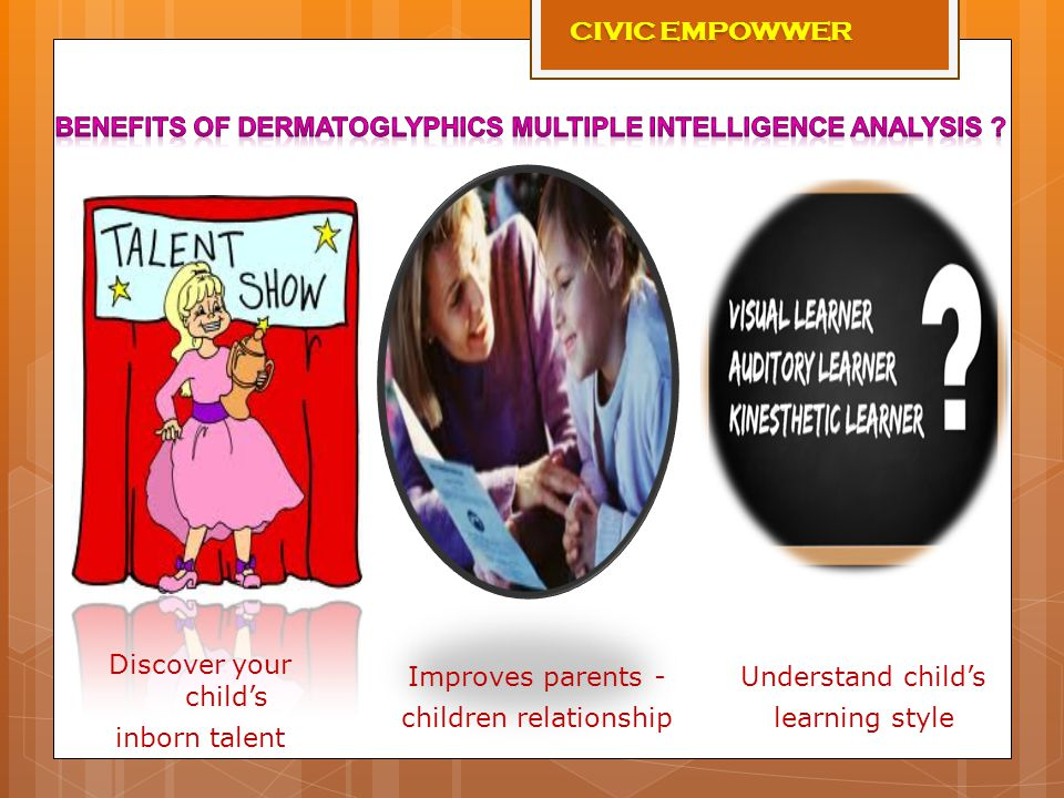 Discover your child's inborn talent Improves parents - children relationship Understand child's learning style CIVIC EMPOWWER