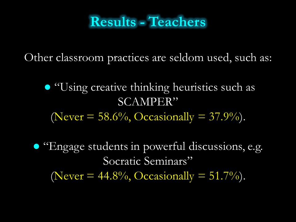 "Other classroom practices are seldom used, such as: ● ""Using creative thinking heuristics such as SCAMPER"" (Never = 58.6%, Occasionally = 37.9%). ● ""E"