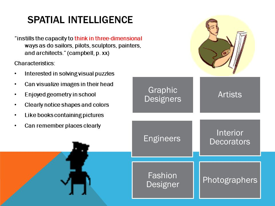 """SPATIAL INTELLIGENCE """"instills the capacity to think in three-dimensional ways as do sailors, pilots, sculptors, painters, and architects."""" (campbell,"""