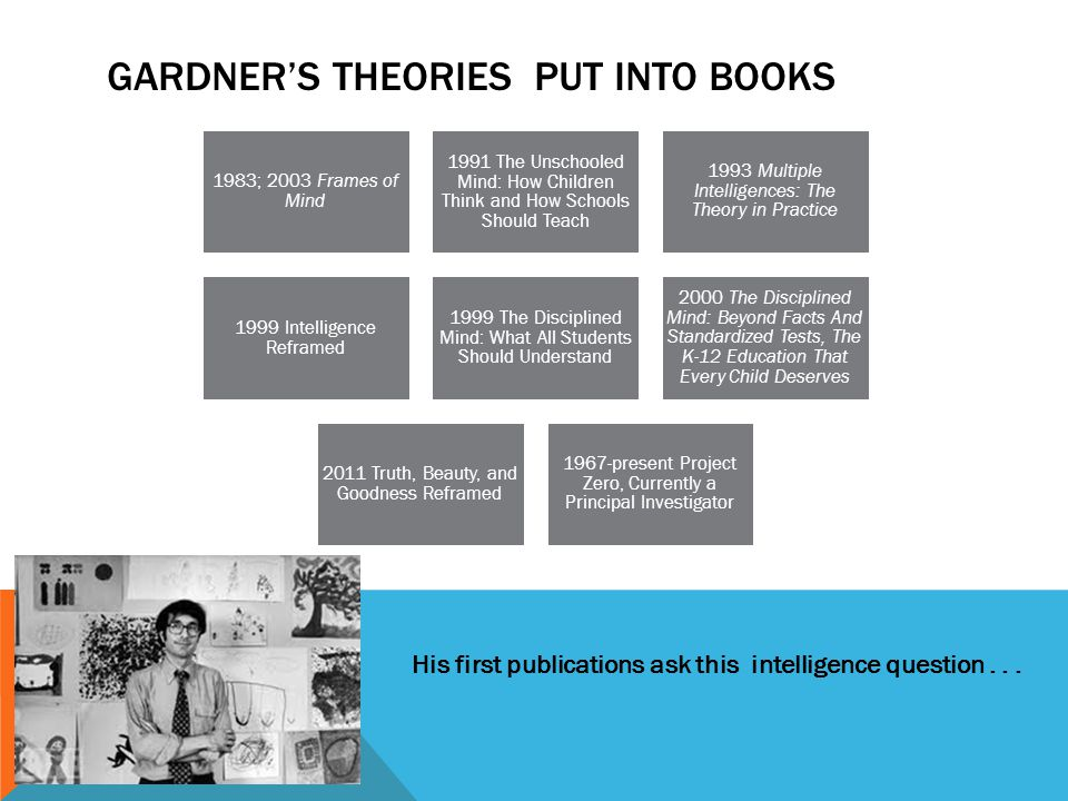 GARDNER'S THEORIESPUT INTO BOOKS 1983; 2003 Frames of Mind 1991 The Unschooled Mind: How Children Think and How Schools Should Teach 1993 Multiple Int