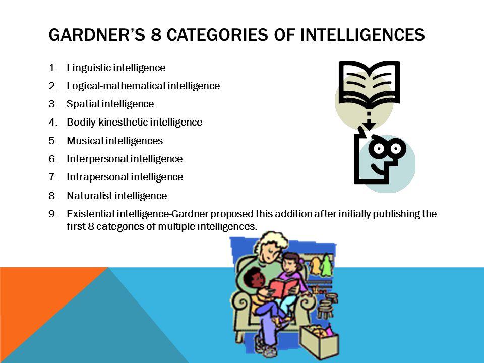 GARDNER'S 8 CATEGORIES OF INTELLIGENCES 1.Linguistic intelligence 2.Logical-mathematical intelligence 3.Spatial intelligence 4.Bodily-kinesthetic inte