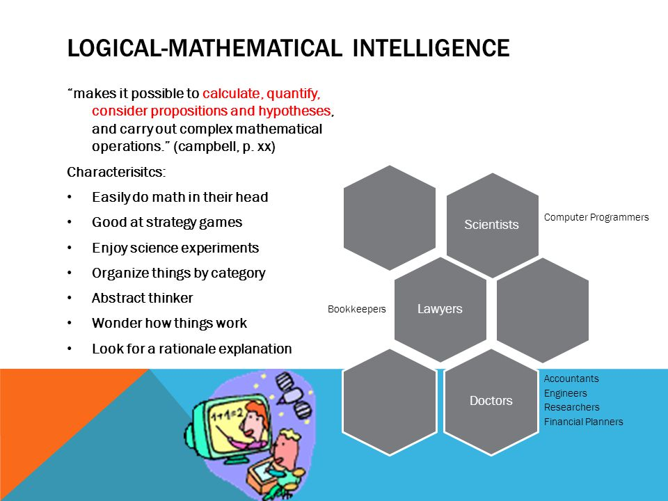 LOGICAL-MATHEMATICAL INTELLIGENCE makes it possible to calculate, quantify, consider propositions and hypotheses, and carry out complex mathematical operations. (campbell, p.