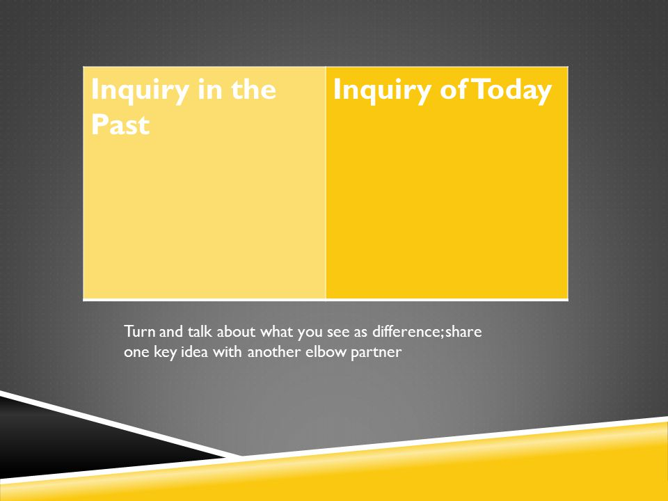 Inquiry in the Past Inquiry of Today Turn and talk about what you see as difference; share one key idea with another elbow partner