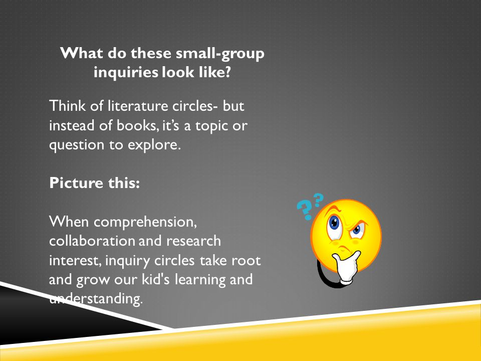What do these small-group inquiries look like? Think of literature circles- but instead of books, it's a topic or question to explore. Picture this: W