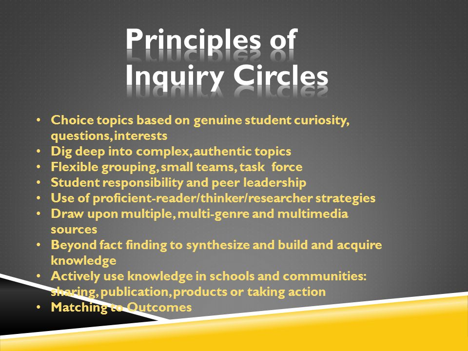 Choice topics based on genuine student curiosity, questions, interests Dig deep into complex, authentic topics Flexible grouping, small teams, task fo