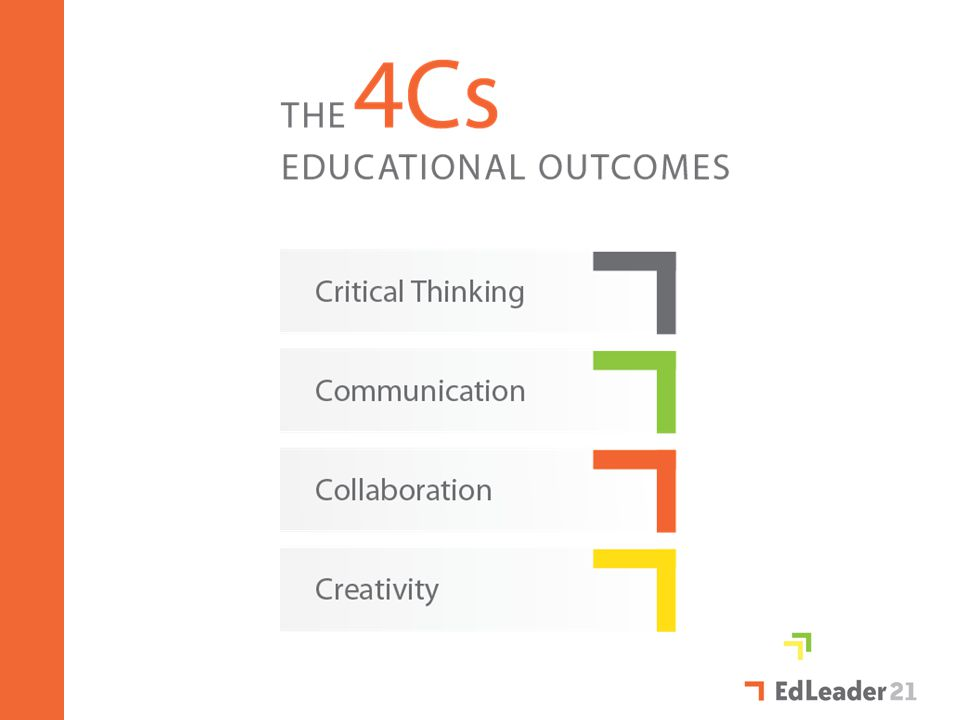 The 4Cs and 21st Century Education (The 4Cs are Critical Thinking, Communication, Collaboration, & Creativity)