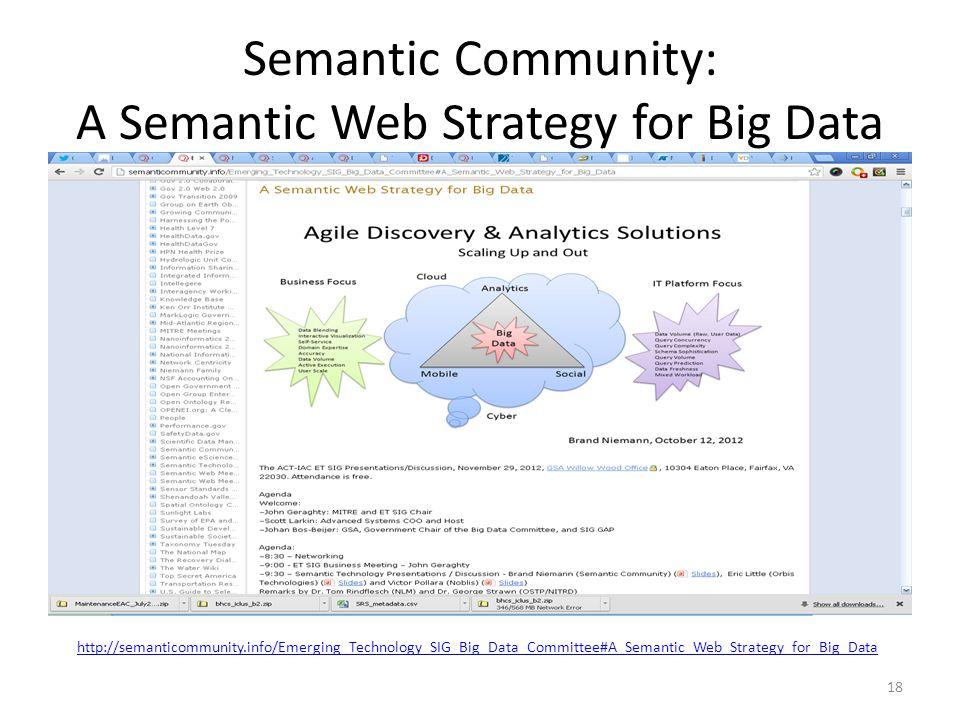 Semantic Community: A Semantic Web Strategy for Big Data 18 http://semanticommunity.info/Emerging_Technology_SIG_Big_Data_Committee#A_Semantic_Web_Strategy_for_Big_Data