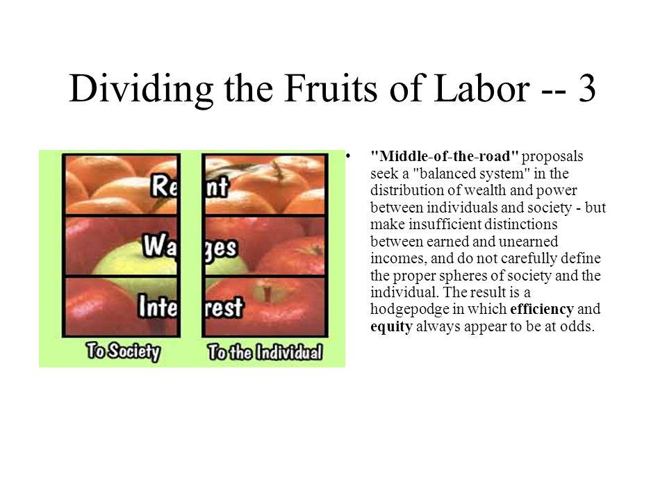 Dividing the Fruits of Labor -- 3 Middle-of-the-road proposals seek a balanced system in the distribution of wealth and power between individuals and society - but make insufficient distinctions between earned and unearned incomes, and do not carefully define the proper spheres of society and the individual.