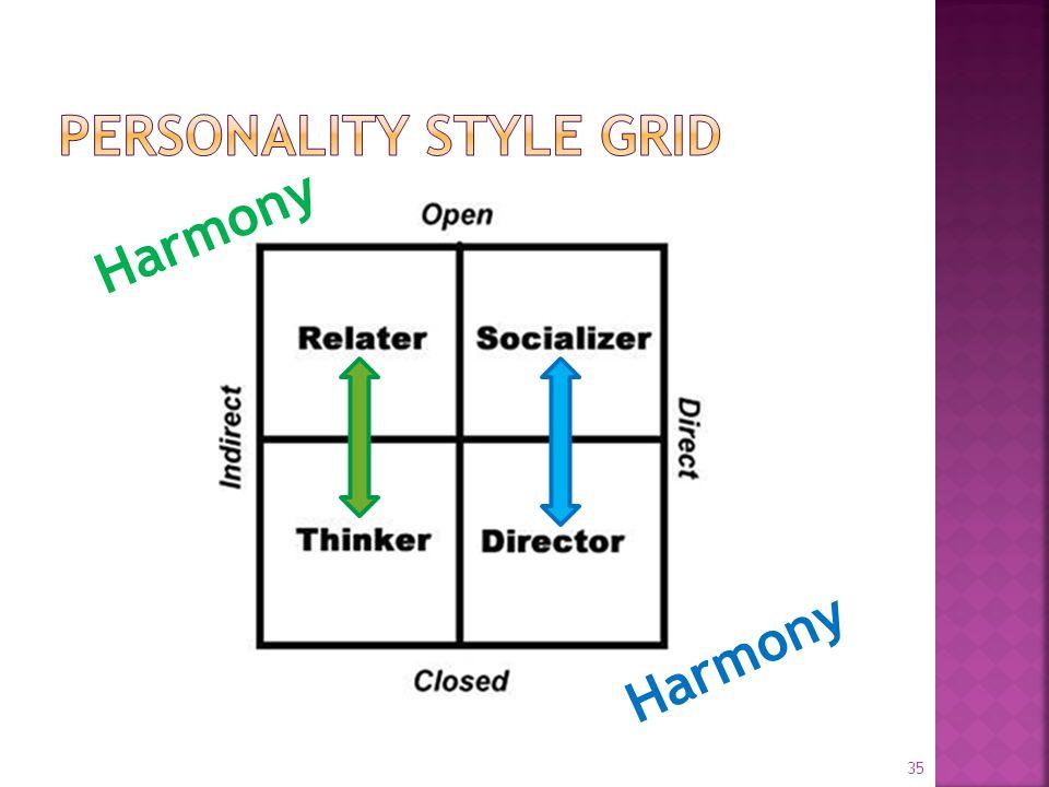 Harmony 35