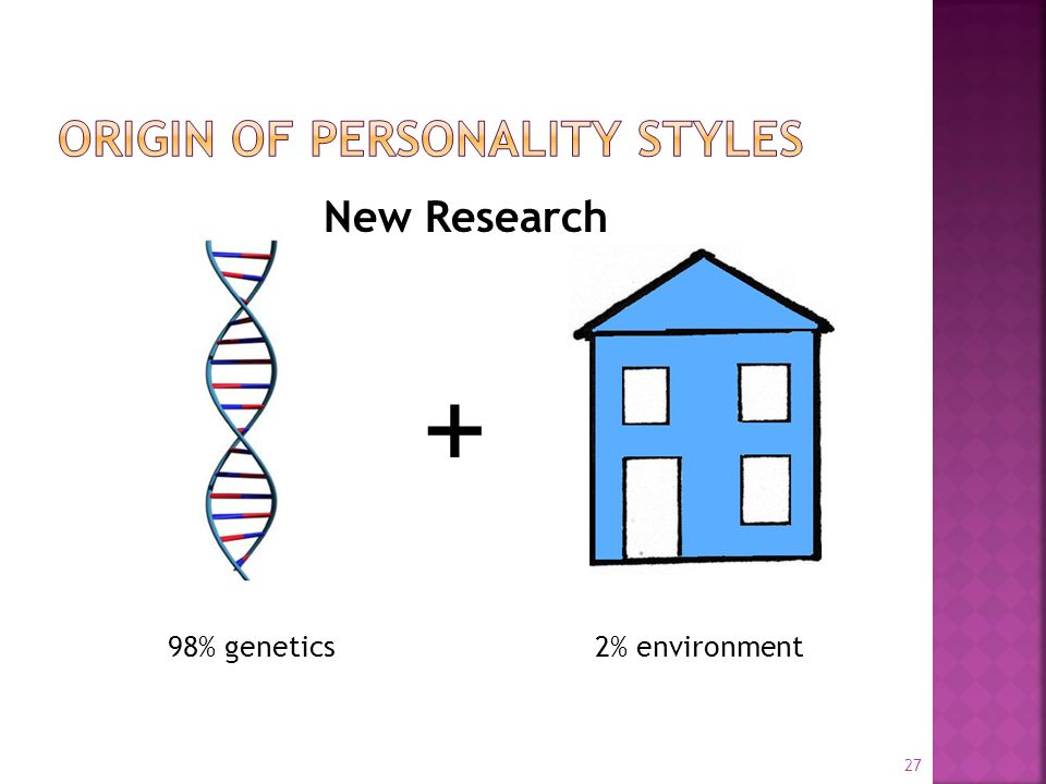New Research 98% genetics2% environment + 27