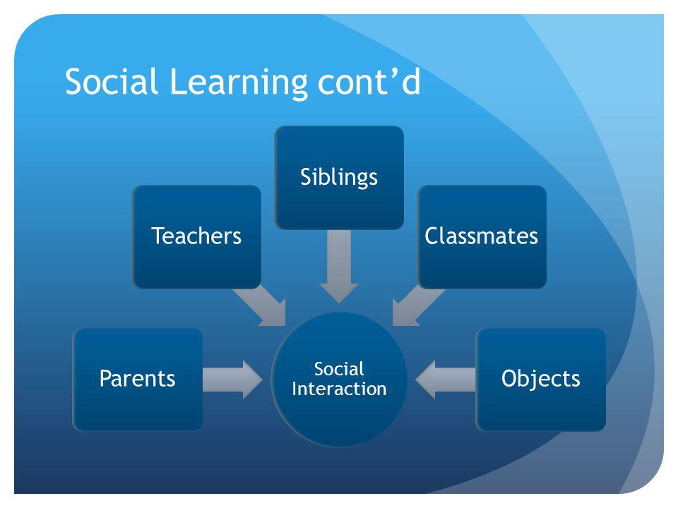 Social Learning cont'd Social Interaction ParentsTeachersSiblingsClassmatesObjects