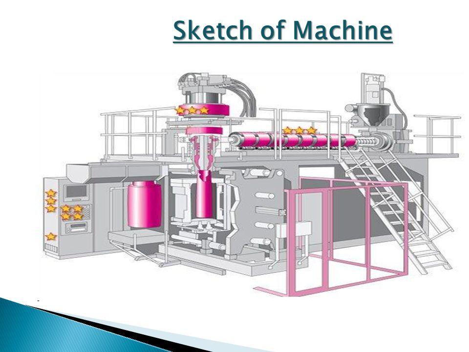 Sketch of Machine