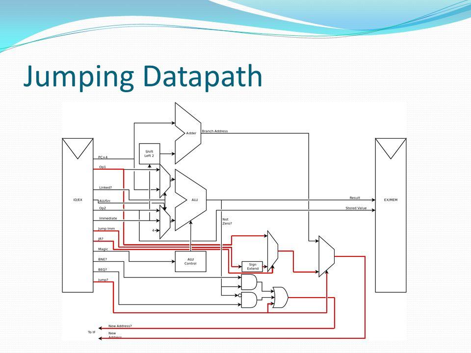 Jumping Datapath