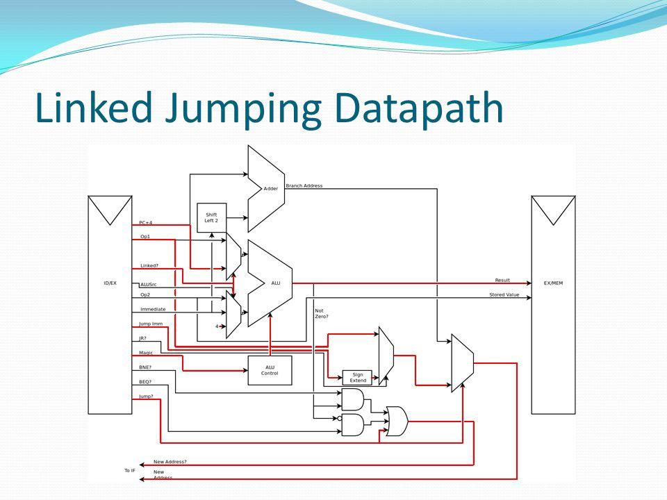 Linked Jumping Datapath