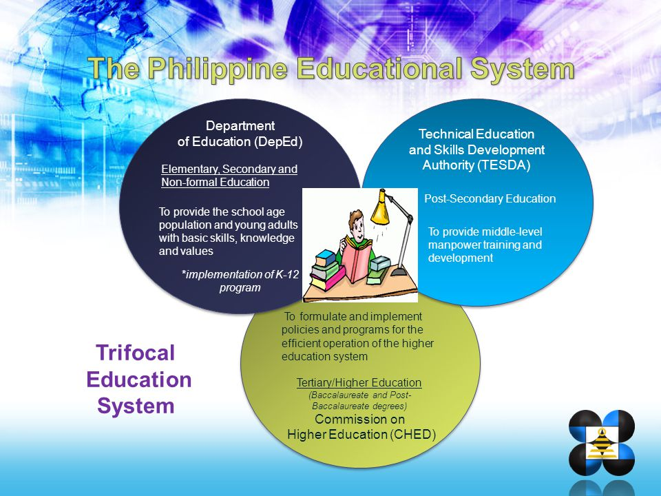 ASTHRD Sci Ed ERDT POOL OF HIGH LEVEL S&T HUMAN RESOURCES Faculty Development SEI S&T Experts DOST COUNCILS Engineering Experts Consortium Universities