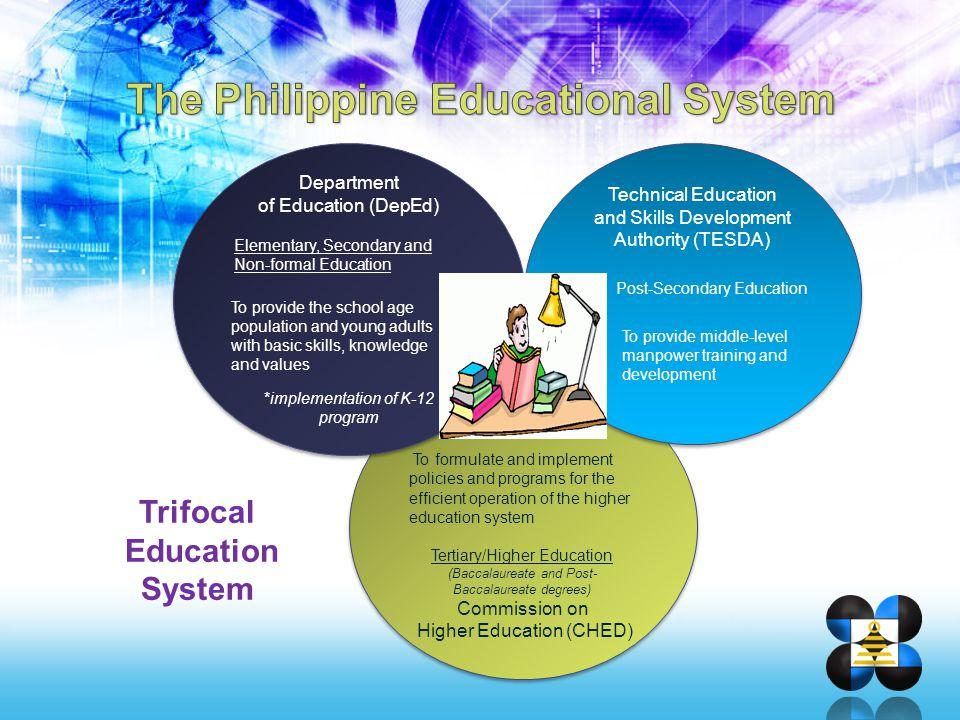 PSHS Other HSs (public & private) Regional SHSs S&T Oriented HSs Universities Other SHSs (public & private)